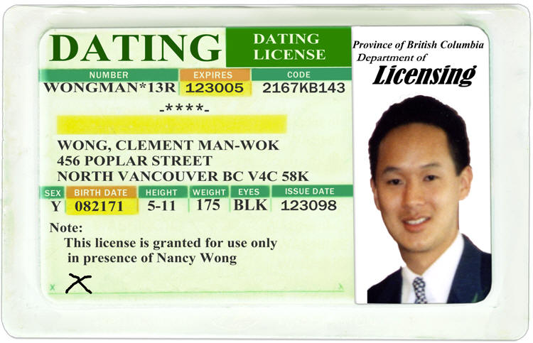 dating id